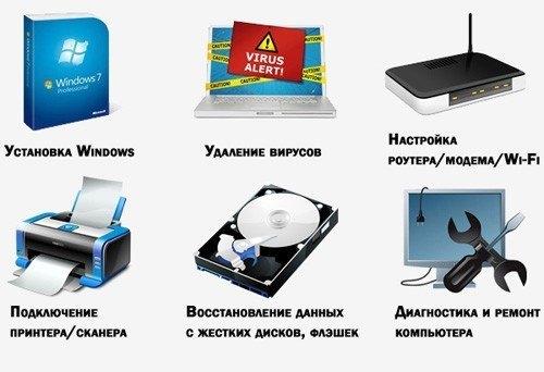 компьютерные услуги Тула